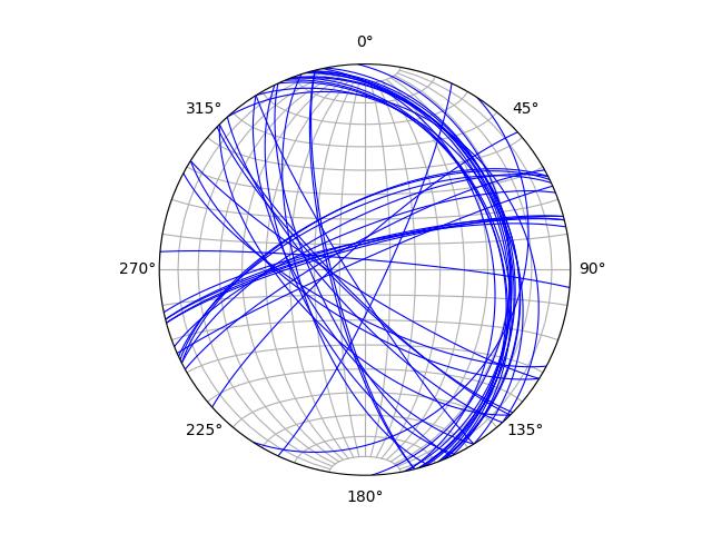 stereonet piani python