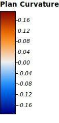 legenda-curvatura-planare-analisi-morfometriche