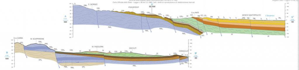 sezioni-geologiche