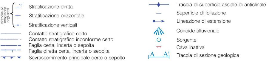 simbologia-carte-geologiche