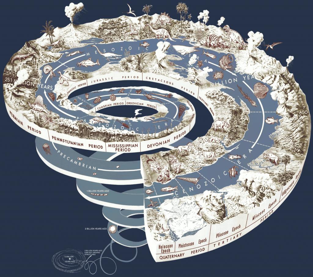 spirale-tempo-geologico