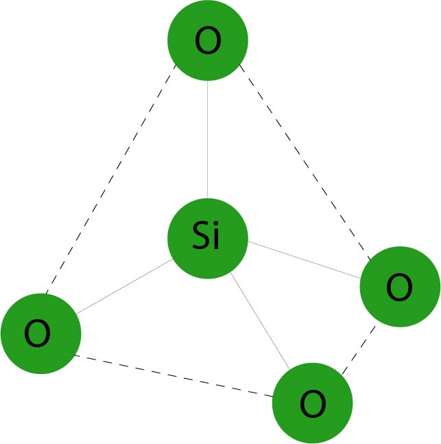 tetraedro-silicati