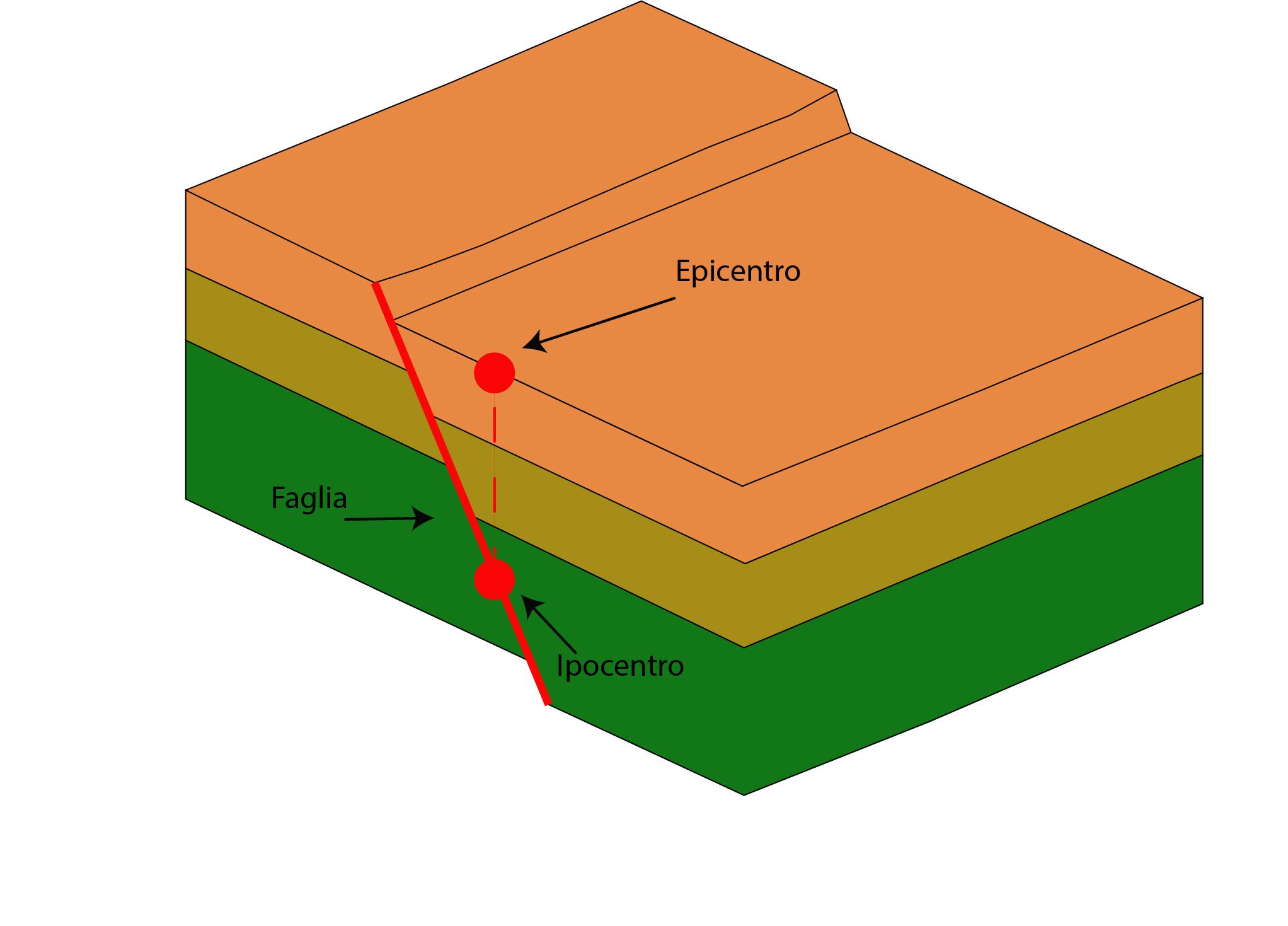 epicentro-terremoto