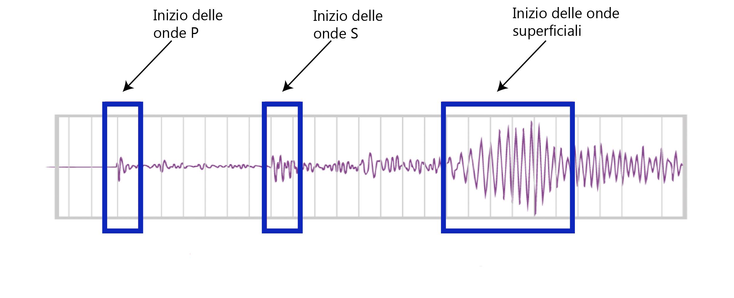 onde-sismiche-sismogramma